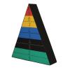 Tibeti Háromszög